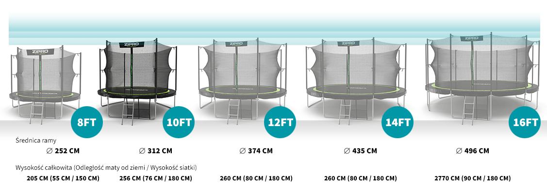trampoliny zipro rozmiar